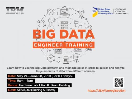 IBM BIG DATA Training