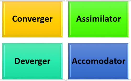 The Four Learning Styles