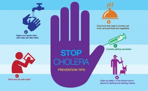 Cholera Prevention Tips